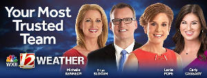 WXII Weather Staff